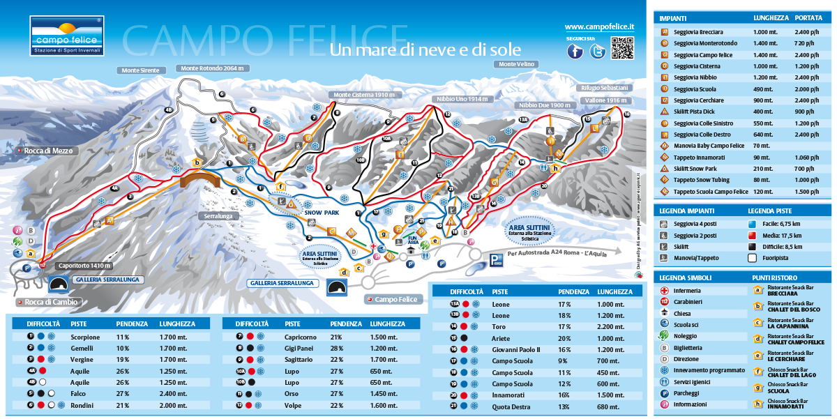 Winter Skimap